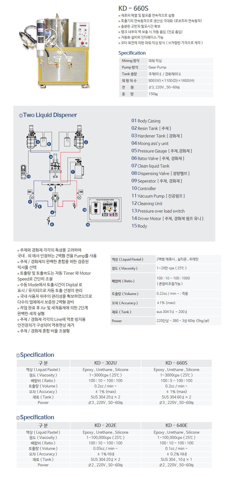(주)케이엔디시스템 2액형 자동혼합 토출기 KD-660S 1