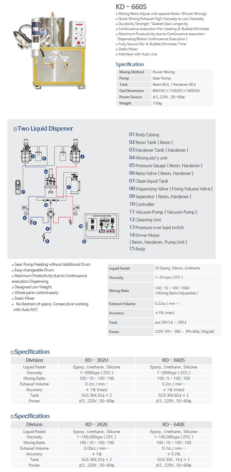 KNDSYSTEM 2K Mix Auto Application KD-660S