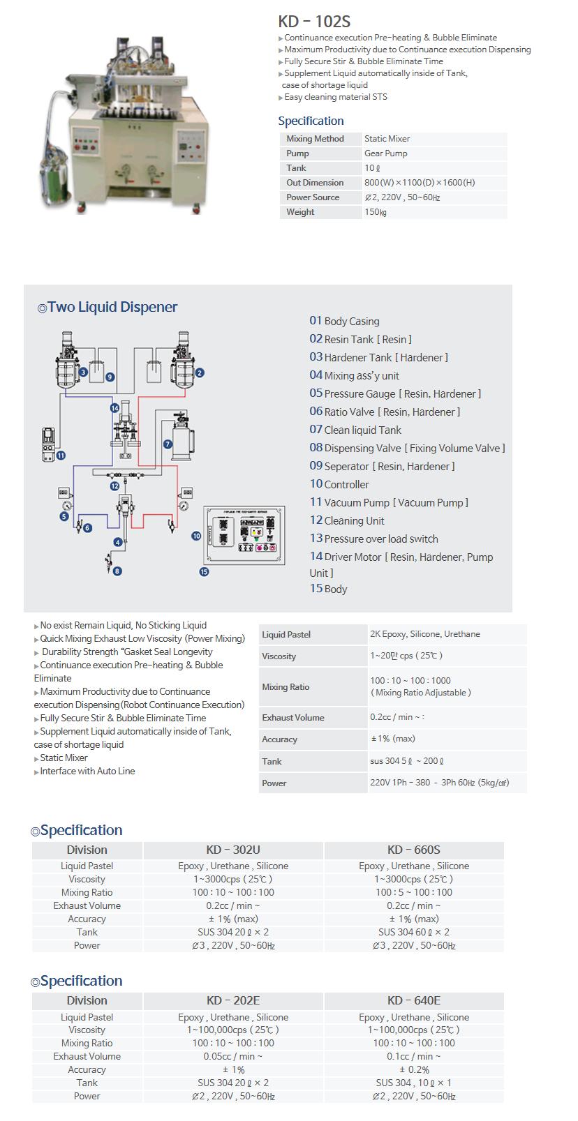 KNDSYSTEM 2K Mix Auto Application KD-102S