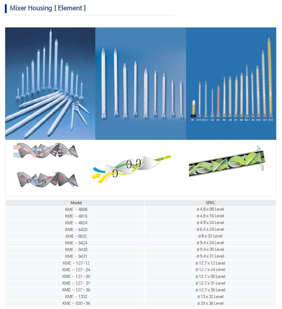 KNDSYSTEM Mixer Housing (Element) KME-Series