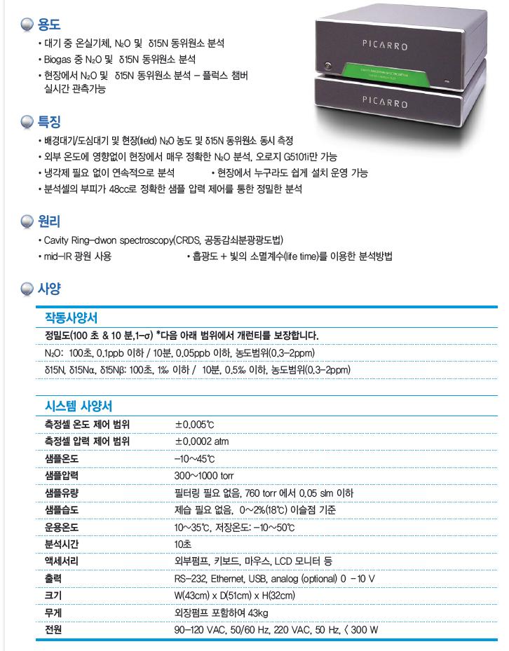KNJ N2O 가스 / N2O 동위원소 분석기 G5101-i