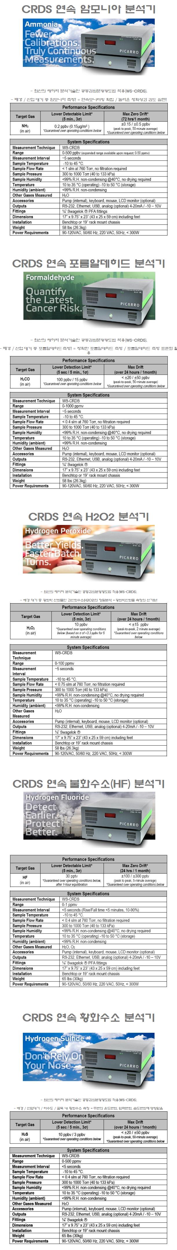 KNJ 독성가스분석기(NH3 / HCHO / H2O2 / H2S 등)