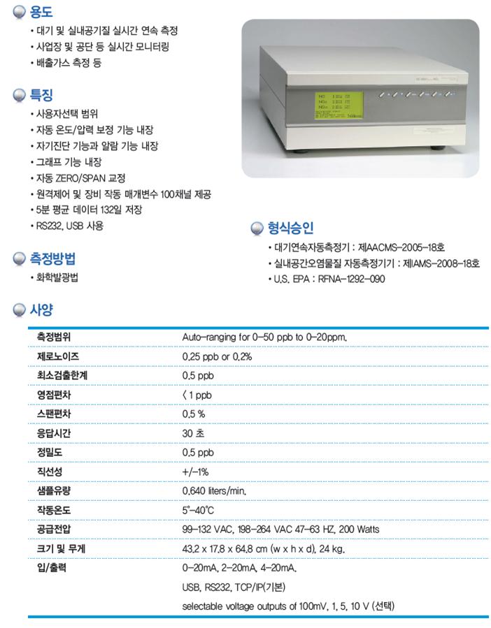 KNJ NOx / SO2 / CO / O3  6