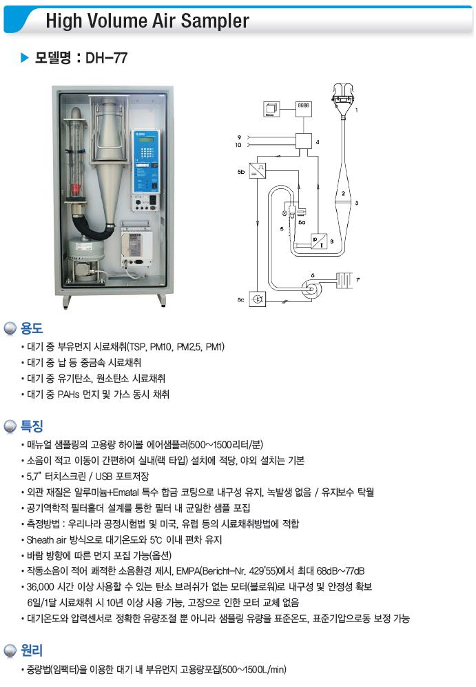 KNJ TSP / PM10 / PM2.5 / PM1