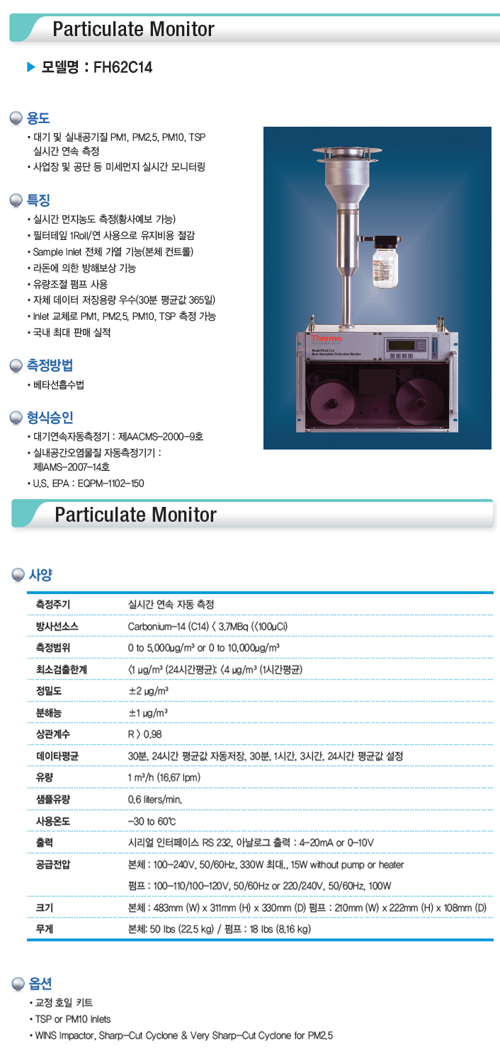 KNJ TSP / PM10 / PM2.5 / PM1  1