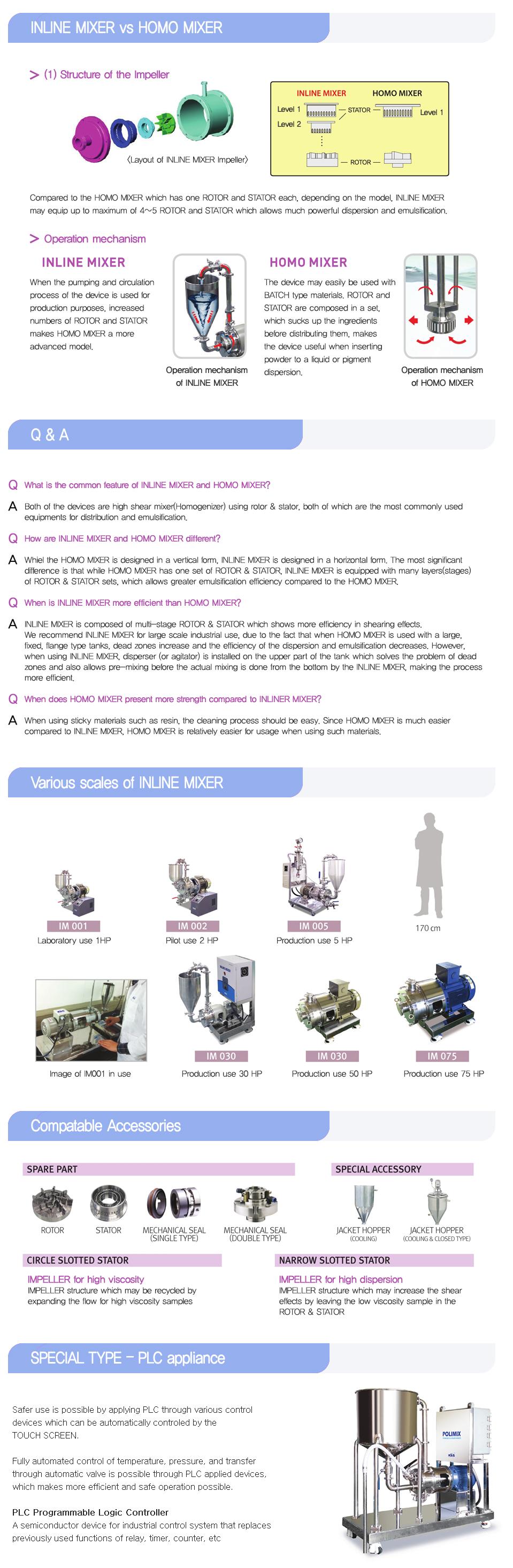 K&S Company HOMO MIXER (Batch Type Mixer for Homogenizing) HM-Series 1