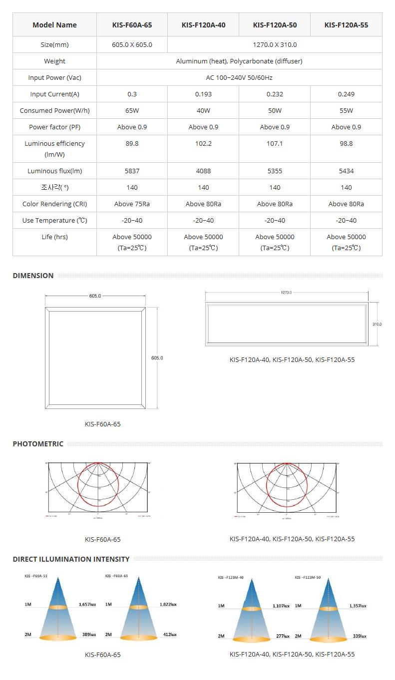 Korea Image System Flat Light (Direct Type) KIS-F60A-Series 1