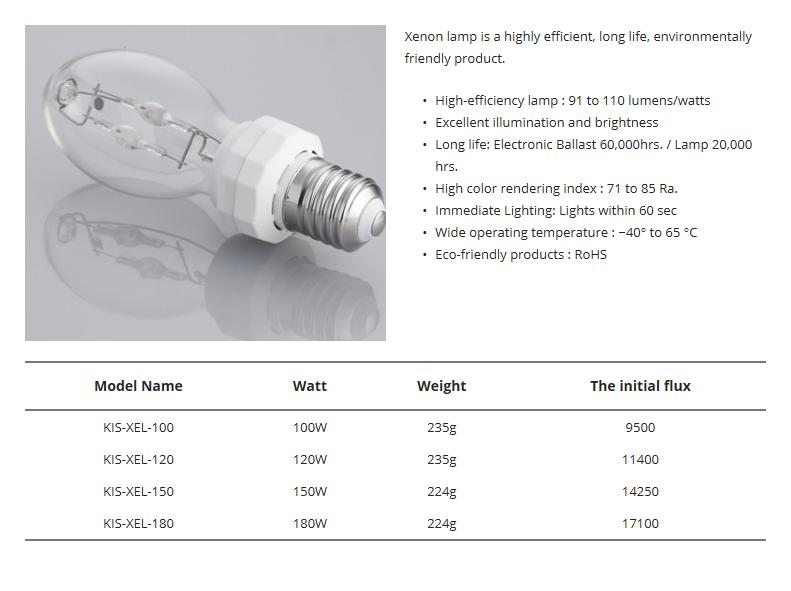 Korea Image System Xenon Lamps KIS-XEL-Series