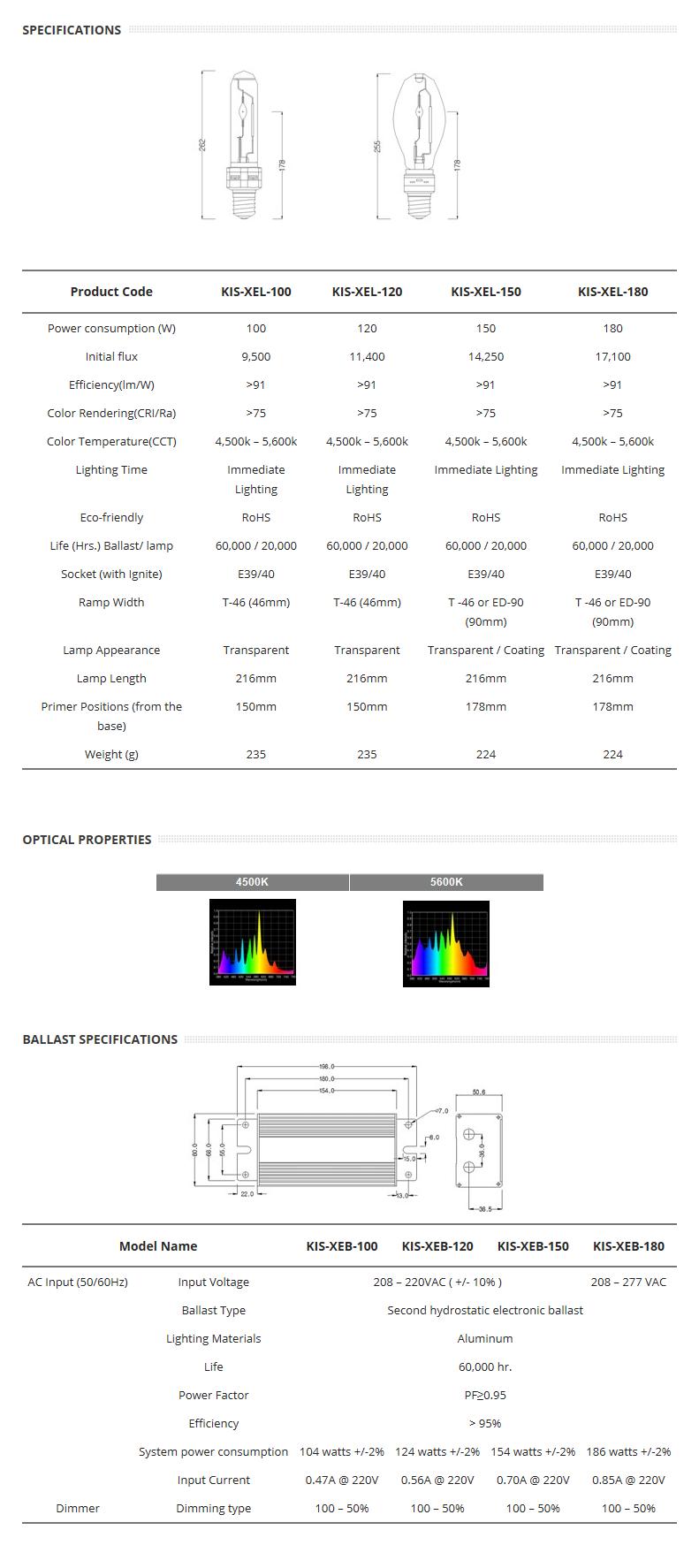 Korea Image System Xenon Lamps KIS-XEL-Series 1