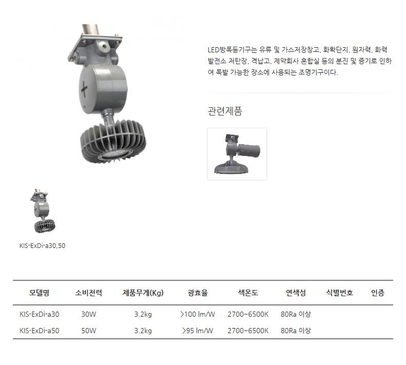 한국이미지시스템 LED방폭등기구 KIS-ExDi-a30/a50