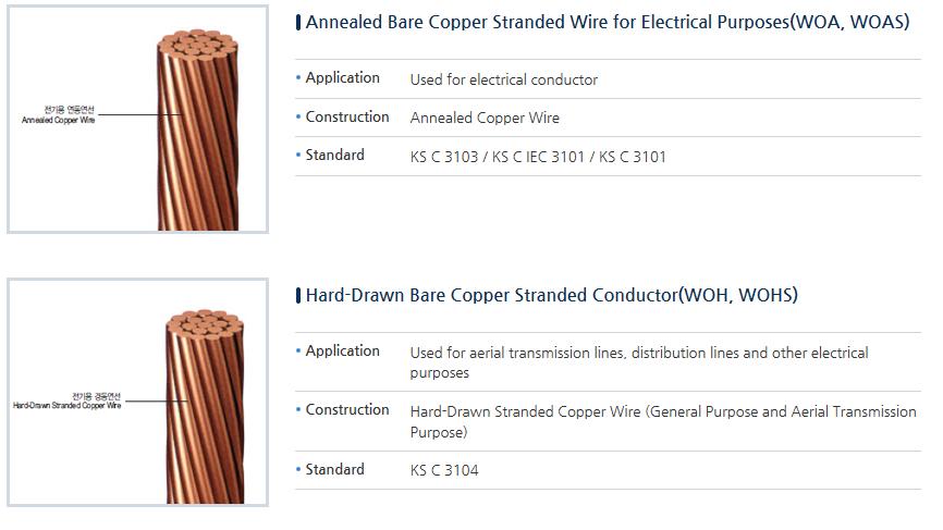 Koryo Cable Bare Copper Conductor