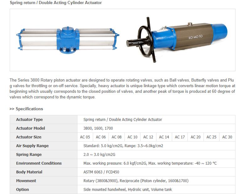 Korea Motoyama Piston Cylinder Actuator