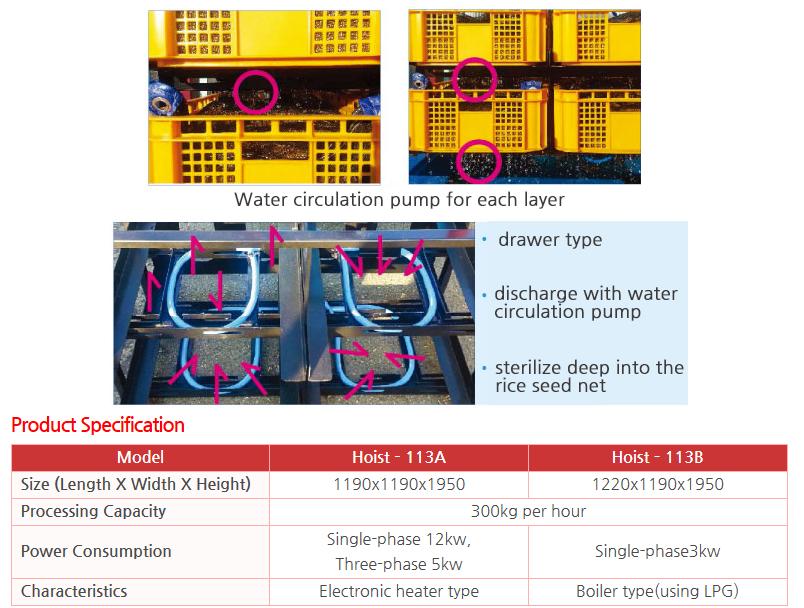 KWANG PUNG Semi-Automatic Hot Water Sterilizer Hoist–113A / Hoist–113B