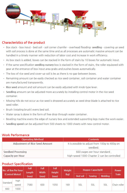 KWANG PUNG Automatic Seedling Machine for Broadcast Seedling Nursery JK-2500