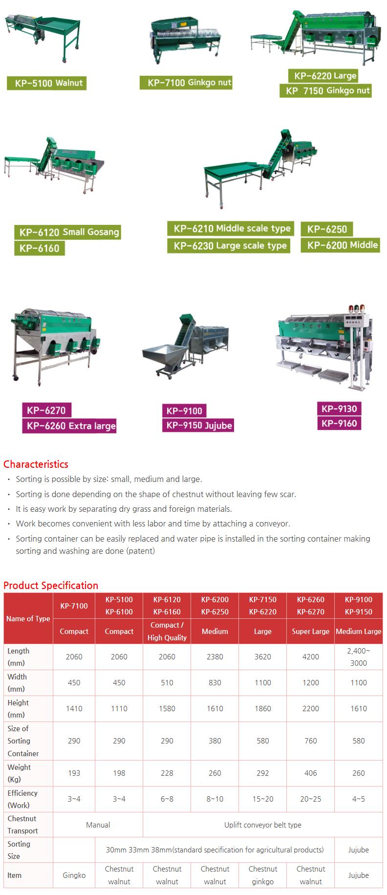 KWANG PUNG Sorter KP Series