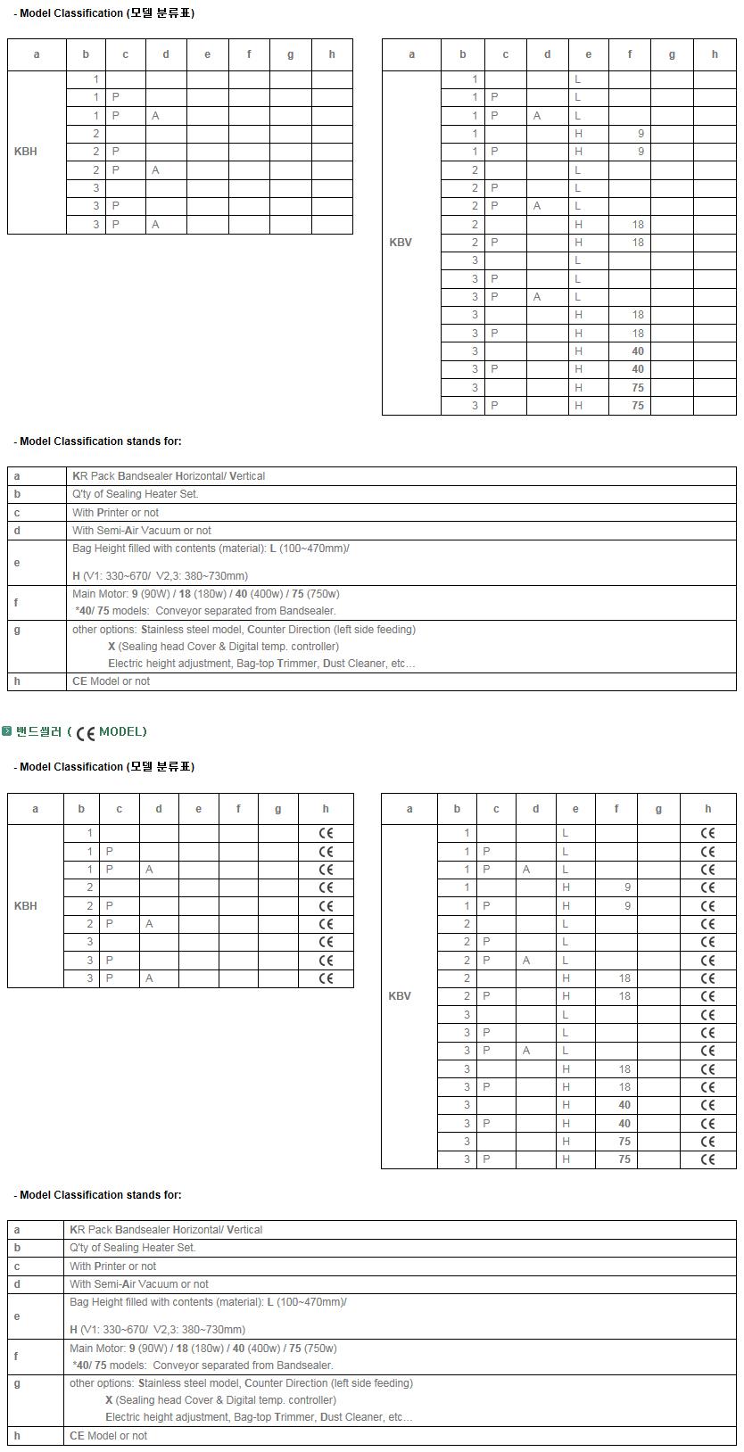 (주)케이알팩 모델 분류표  1