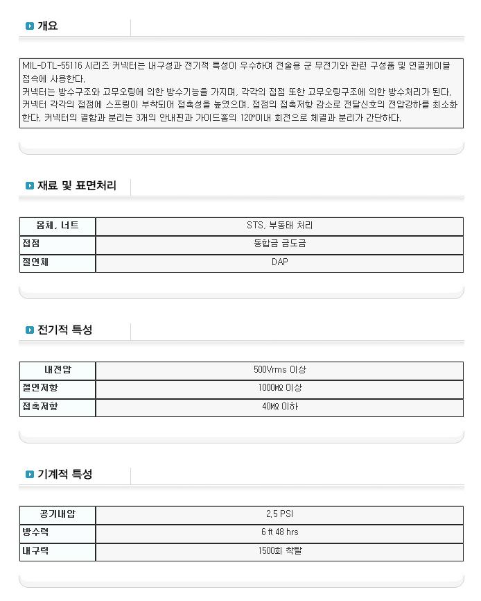 극동전자정밀(주)  MIL-DTL-55116 1