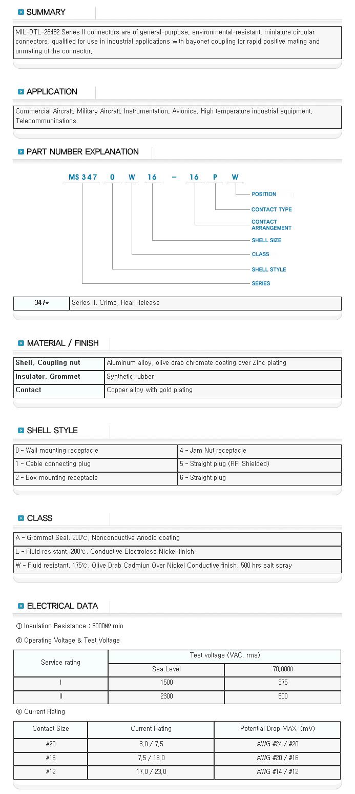 Kukdong Electronic Precision  MIL-DTL-26482 Series II