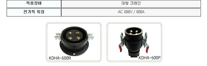극동전자정밀(주) 고전류용 커넥터 KDHA Series 1