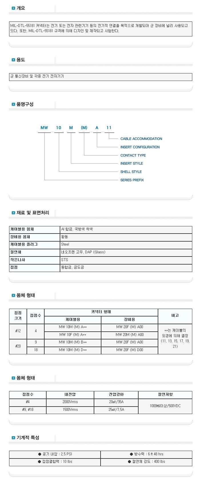 극동전자정밀(주)  MIL-DTL-55181 1