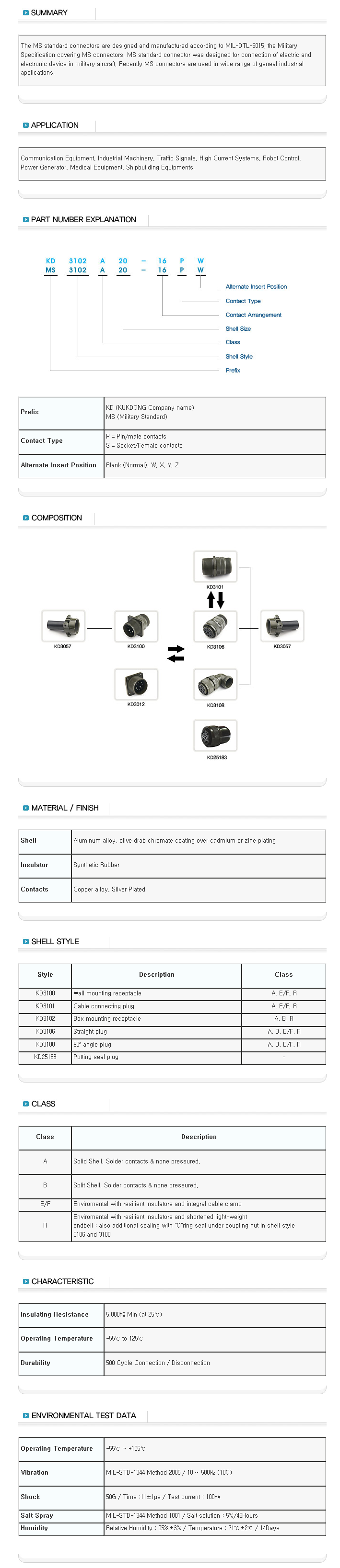 Kukdong Electronic Precision  MIL-DTL-5015A