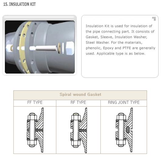Kukil Inntot Insulation Kit