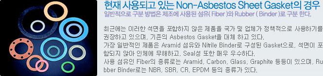 (주)국일인토트 Non-Asbestos Sheet Gasket
