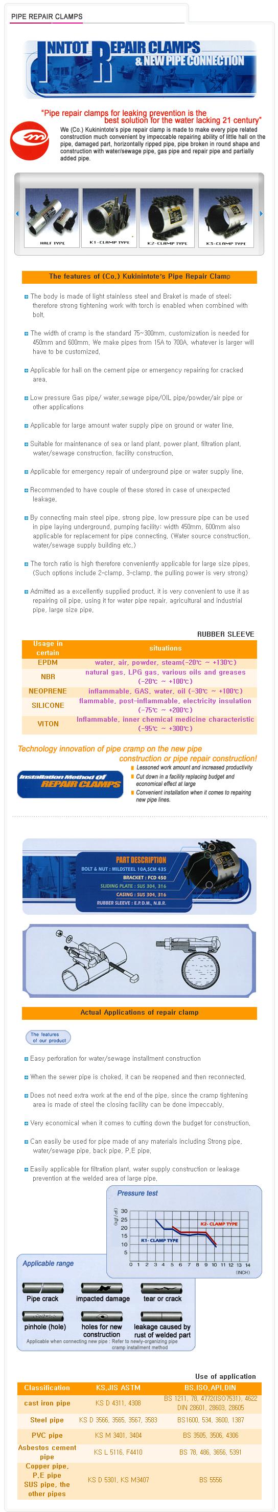 Kukil Inntot Pipe Repair Clamps