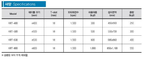국제이엔지 CNC Rotary Table KRT-400 1