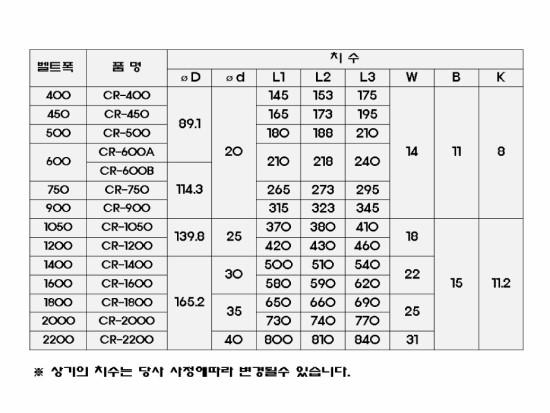 (주)금호콘베어 캐리어롤러 CR-series 1