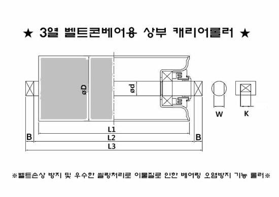 (주)금호콘베어 캐리어롤러 CR-series