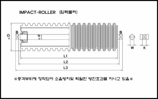 (주)금호콘베어 임팩롤러 (러버코팅) IR-series