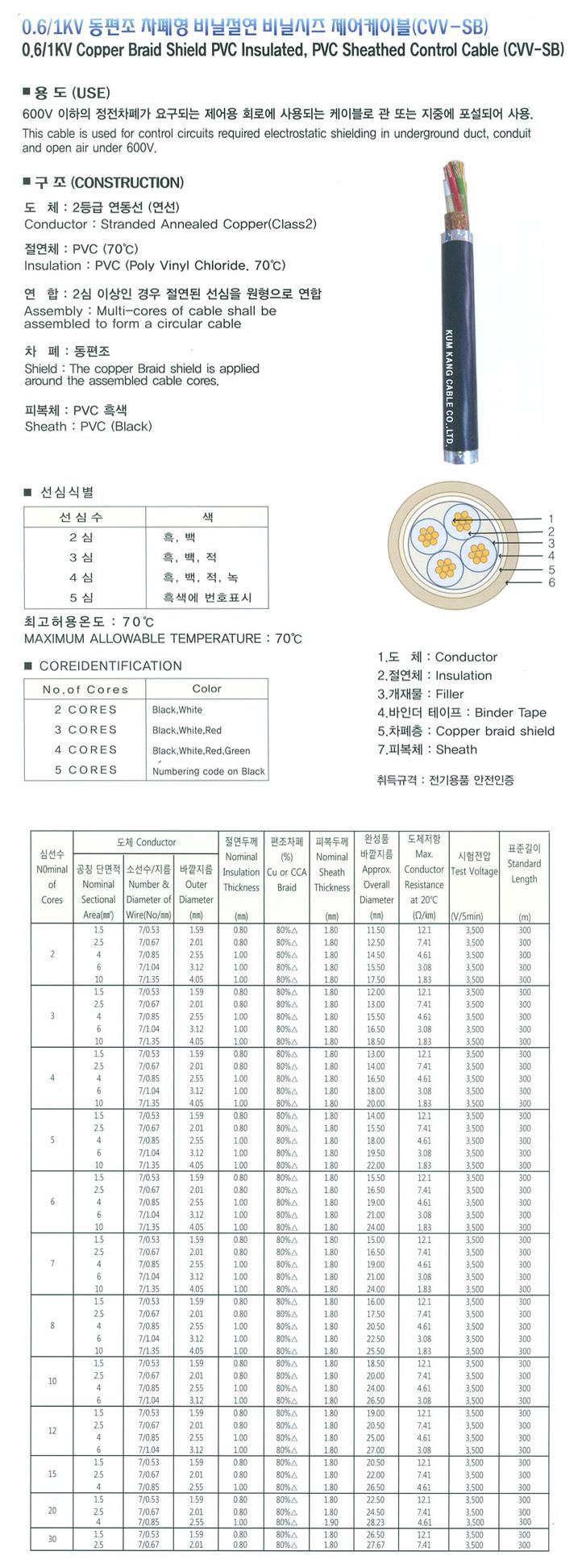 (주)금강케이블  CVV-SB 1