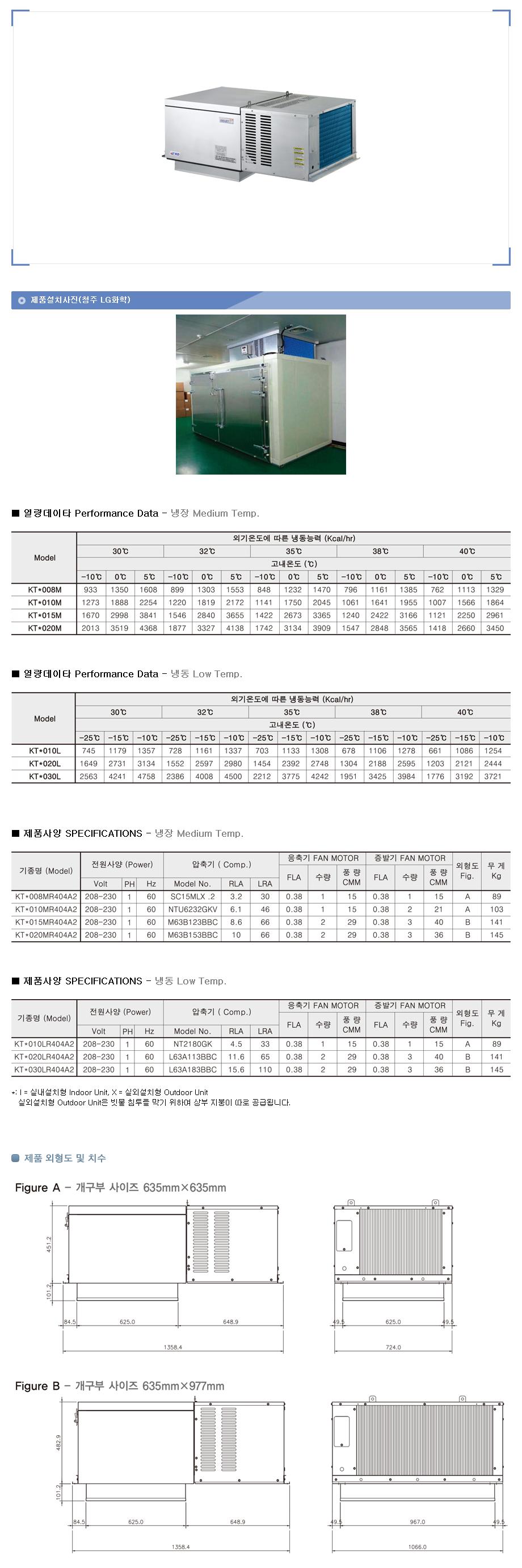 경동산업(주)  KTI/KTX-Type 1