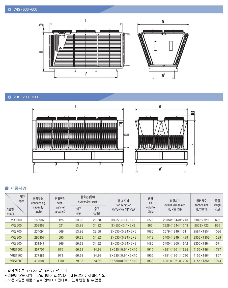 경동산업(주)  VRS-Type 1