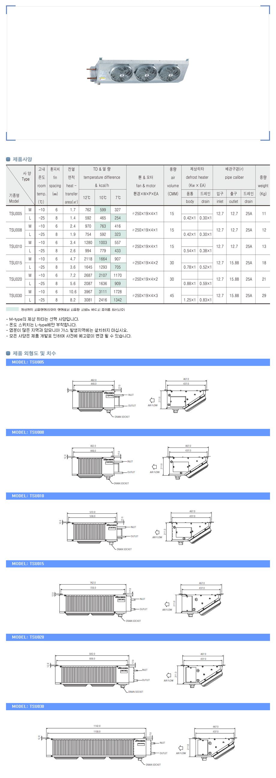 경동산업(주)  TSU-Type 1