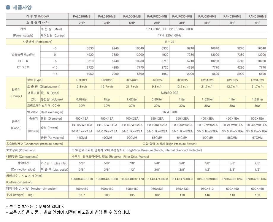 경동산업(주)  CPH-Type 4