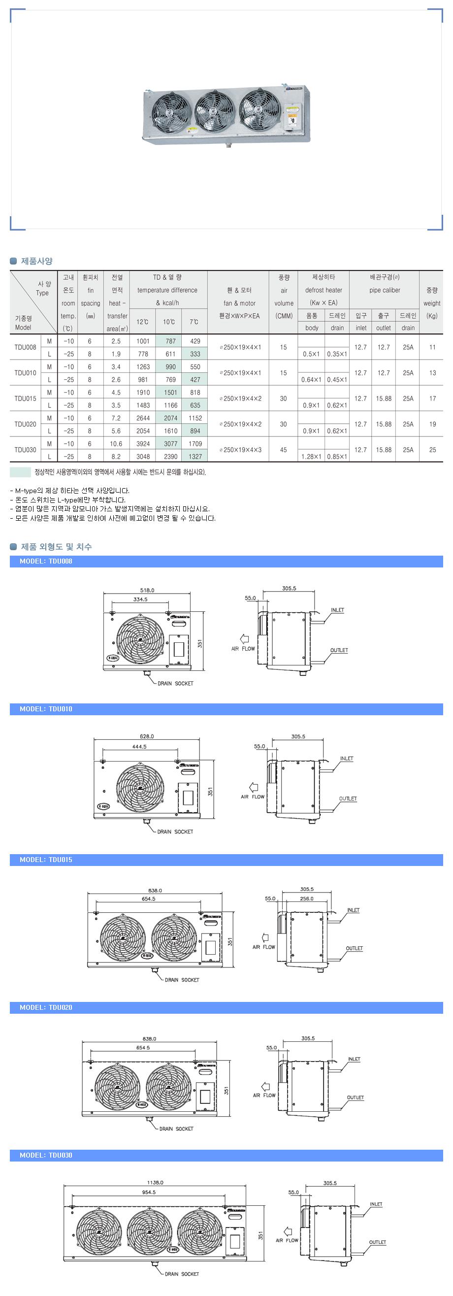 경동산업(주)  TDU-Type 1