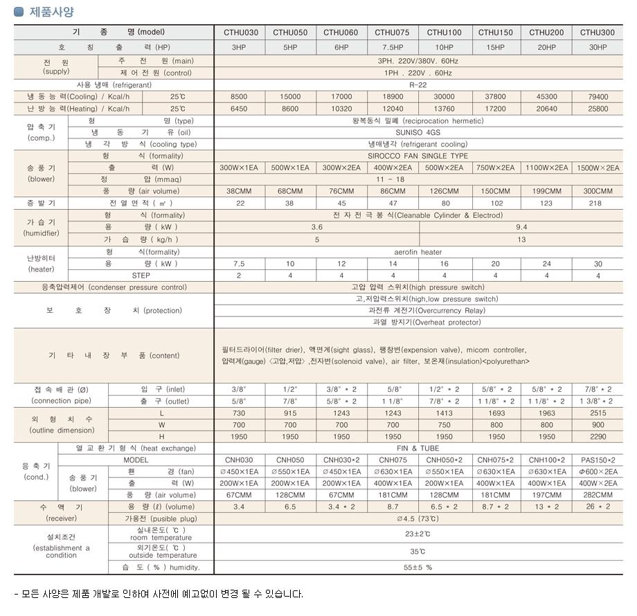 경동산업(주)  CTHU-Type 1