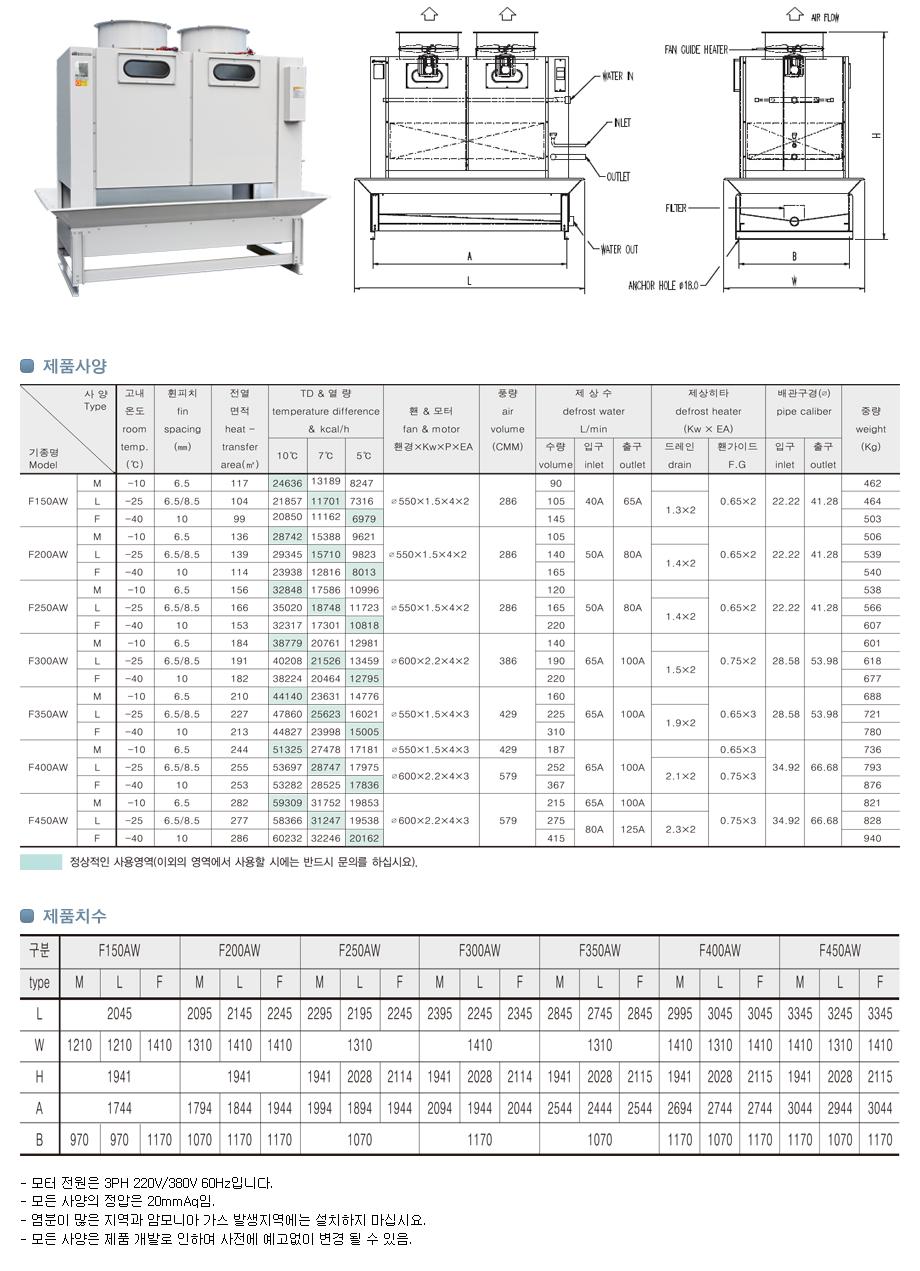 경동산업(주)  F-Type 3