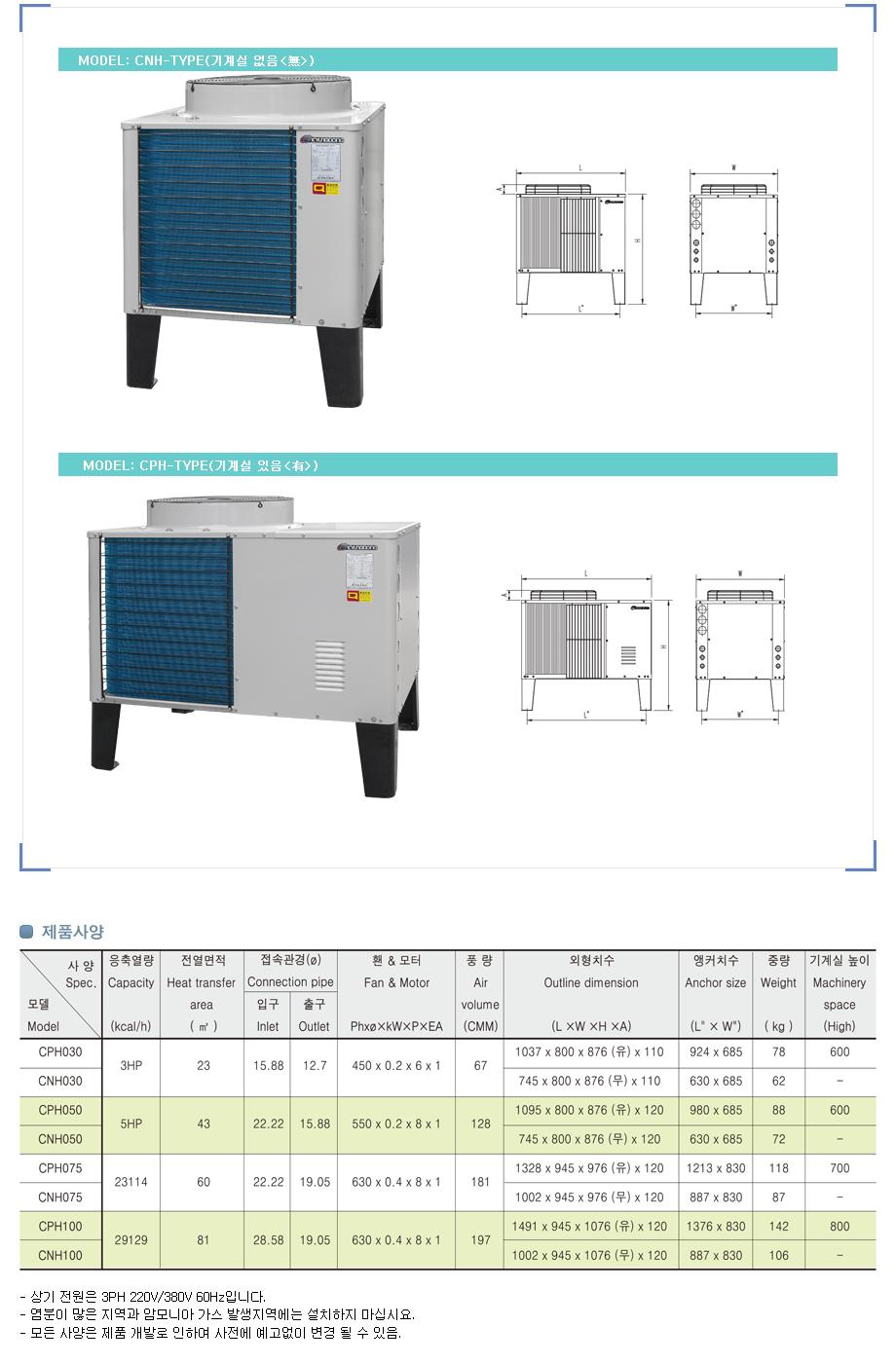 경동산업(주)  CNH/CPH-Type 1