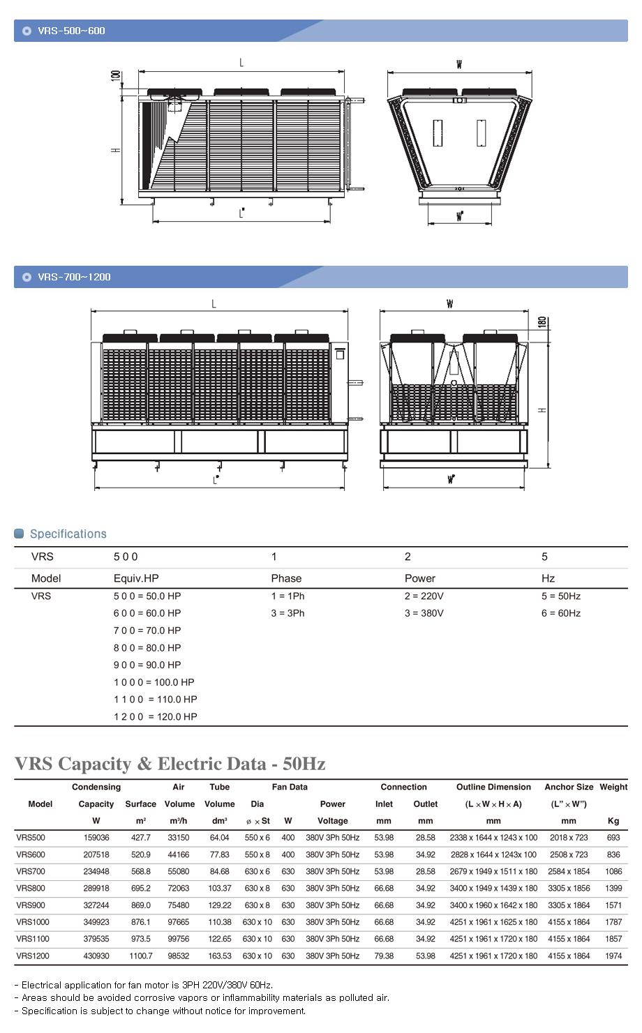 Kyungdong  VRS-Type