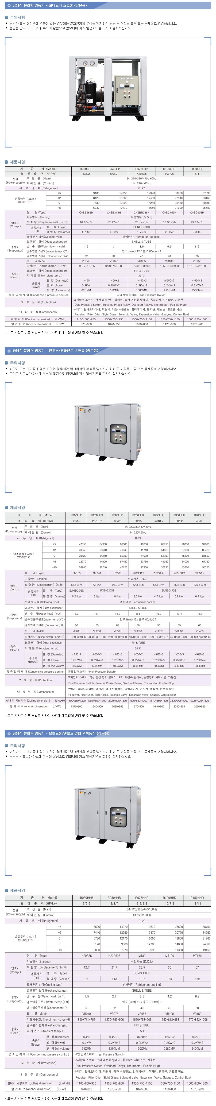 경동산업(주)  R-Type 1