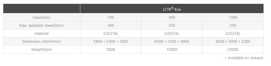 Laminar LCTR®-Exa