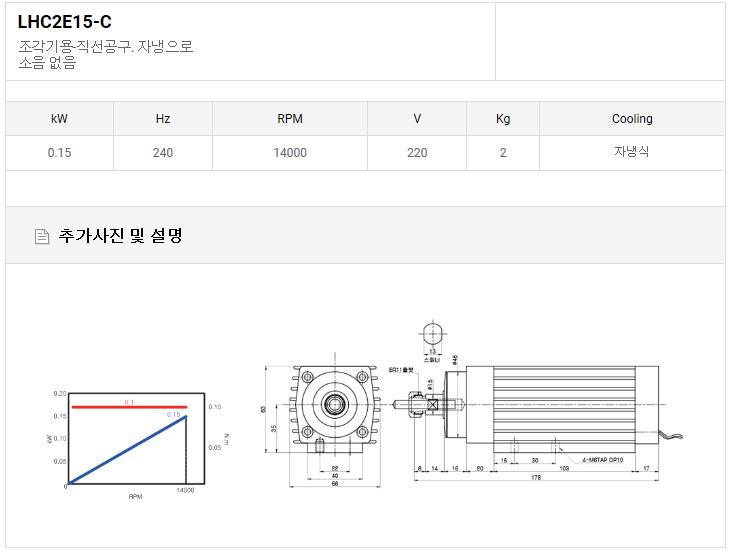 (주)LCM  LHC2E15-C