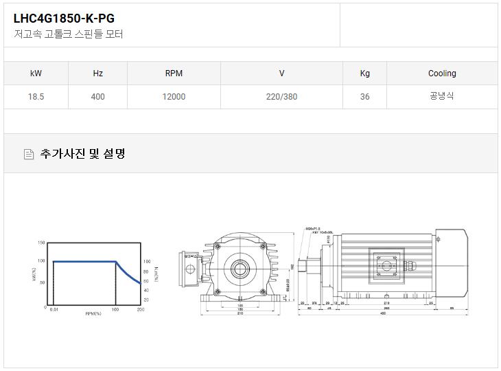 (주)LCM 저고속 고톨크 스핀들모터 LHC4G1850-K-PG