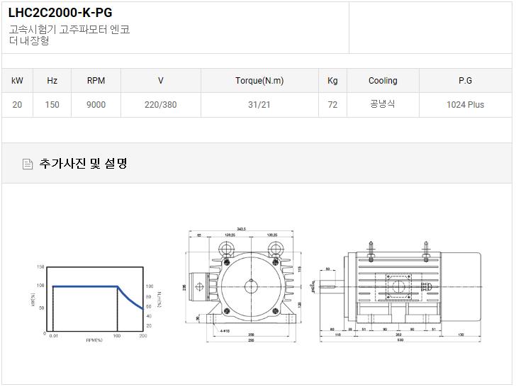 (주)LCM 고속시험기 고주파모터 엔코더 내장형 LHC2C2000-K-PG
