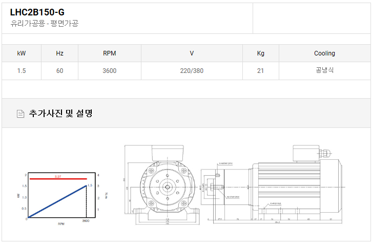 (주)LCM 유리가공용 - 평면가공 LHC2B150-G