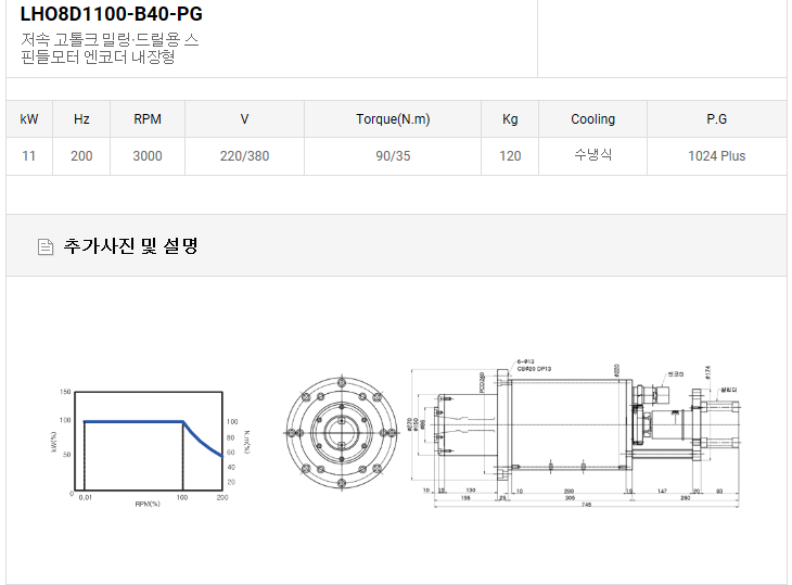 (주)LCM  LHO8D1100-B40-PG