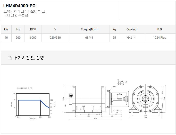 (주)LCM 고속시험기 고주파모터 엔코더 내장형 주문형 LHM4D4000-PG